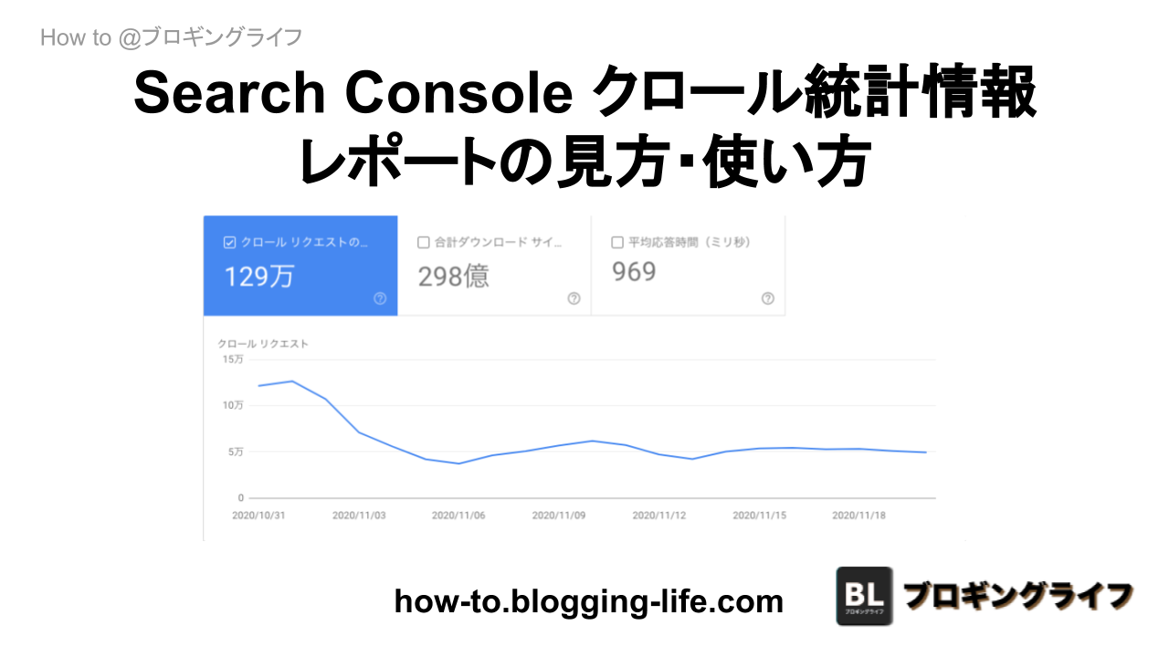 Search Console クロール統計情報レポートの見方・使い方